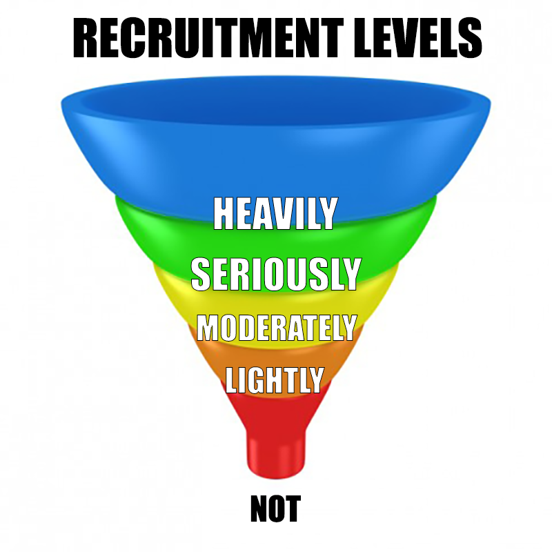recruitmentfunnel